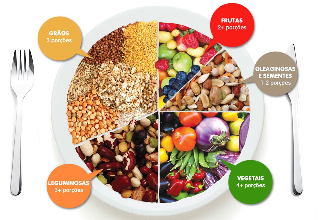 Food_Pyramid_Vegetarian_Food_Guide-2